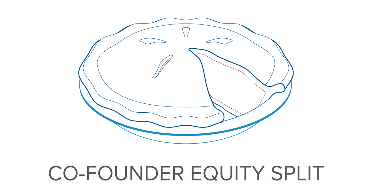 Co-Founder Equity Split